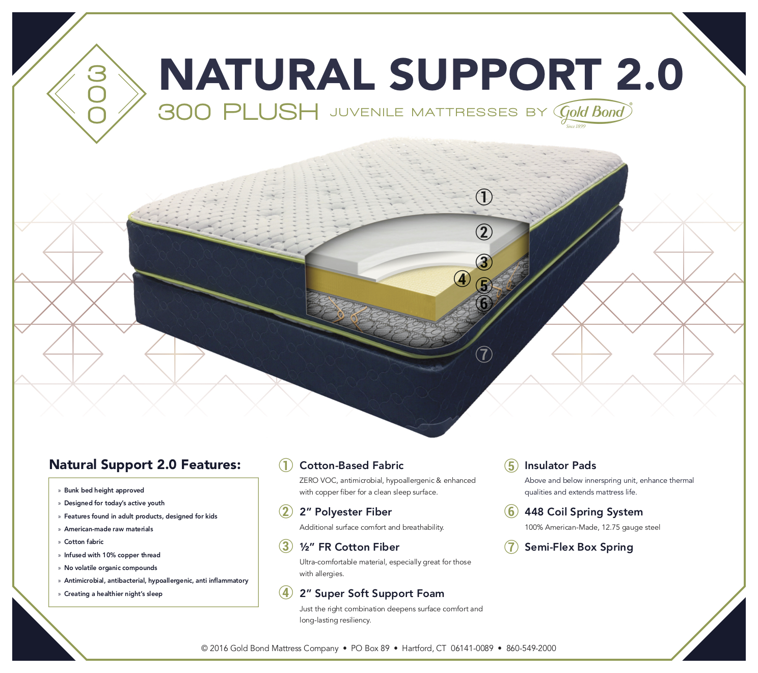 goldbond-natural_support_20-juvenile_program-spec_cards-300_plush Gold Bond Youth 200 Firm - Ross Furniture Company